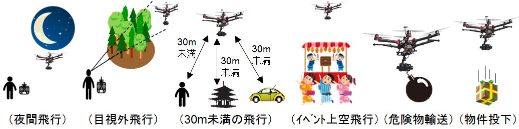 出典:http://www.mlit.go.jp/koku/koku_tk10_000003.html