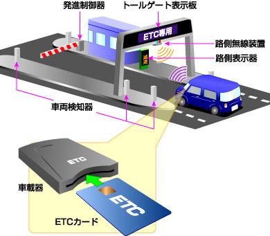 出典:http://www.fukui-kyohan.co.jp/etc.html