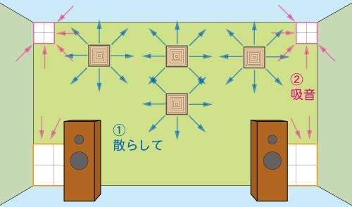 出典:http://www.pluton.jp/HTM/azteca_tuning.html
