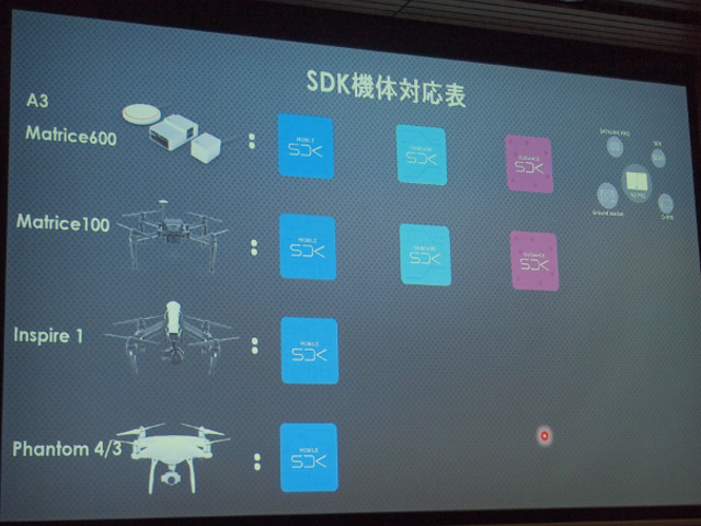 dji-a3-sdk-13
