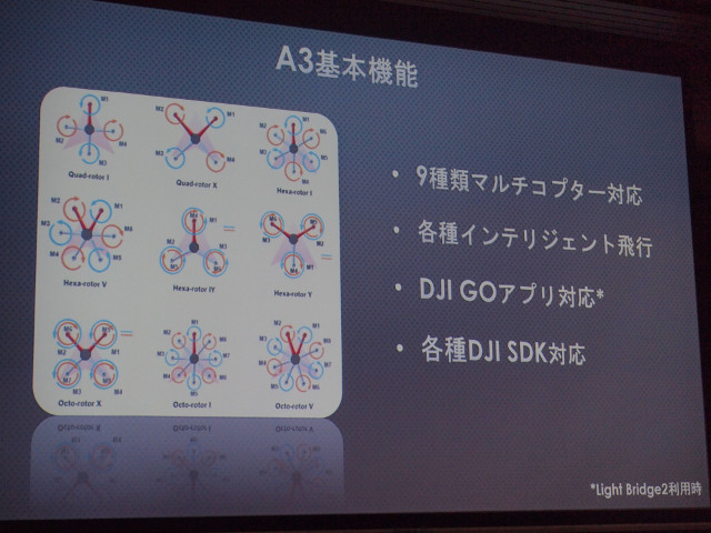 dji-a3-sdk-4