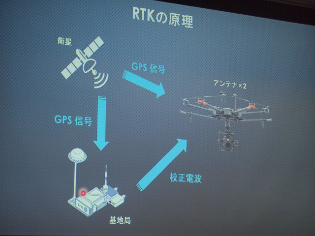 dji-a3-sdk-8
