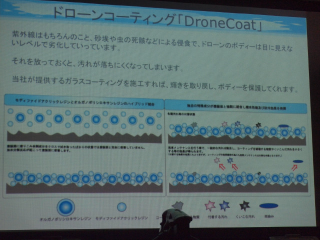drone-media-meetup-4-dg-3