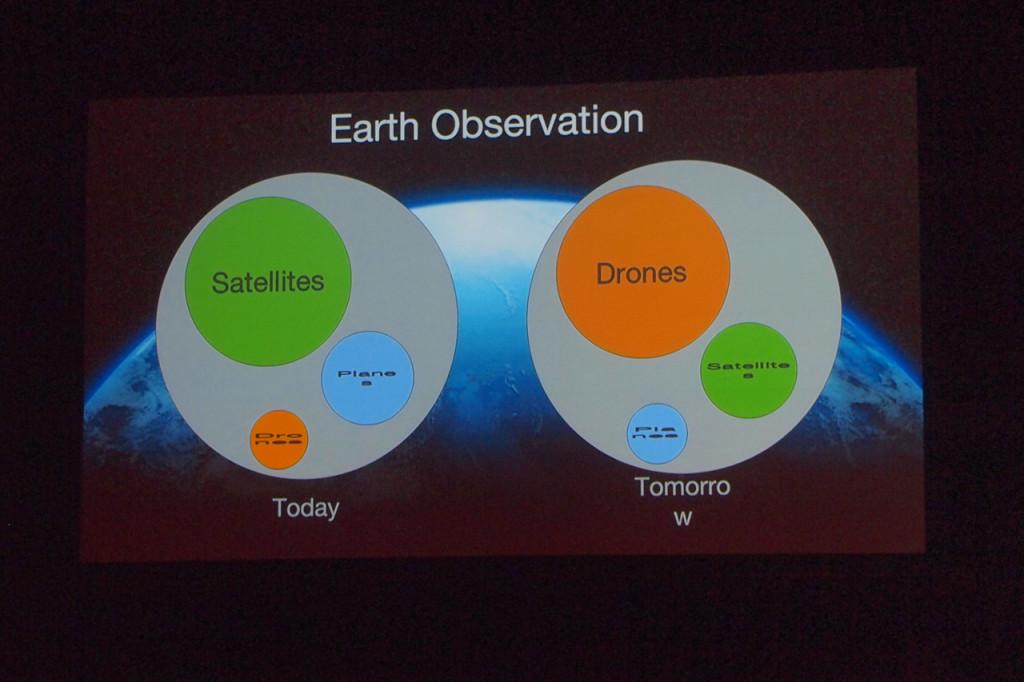 Earth Observation(地球観測)の現在と未来