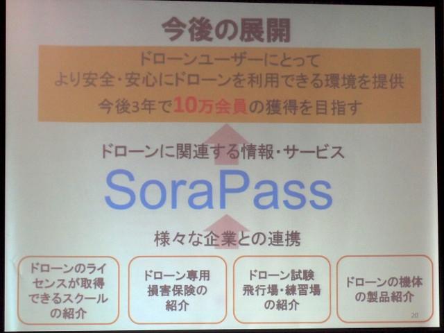 sorapass5
